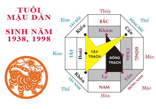 sinh-nam-1998-hop-huong-nao