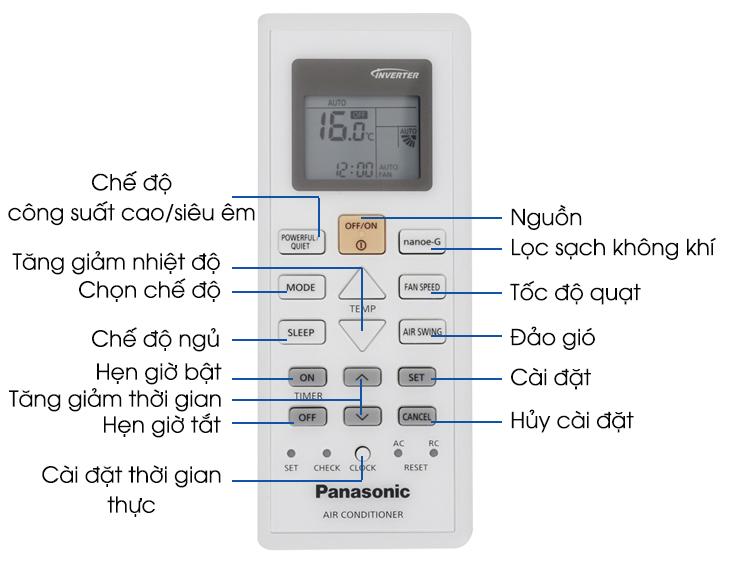 cach-su-dung-dieu-khien-dieu-hoa-Panasonic-1