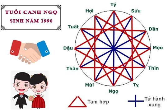 Sinh-nam-1990-menh-gi-1